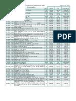 Vnzla Vega Lista de Productos 2016 Detal Febrero 18