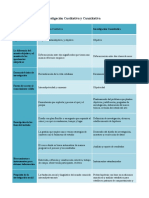 cuadrocomparativocualitativaycuantitativa-120121074725-phpapp02.docx
