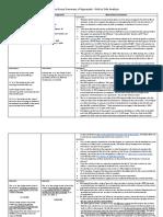 Installment II Summary of Lake House Appraisals Comparison Chart