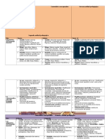 Planificación Anual 2016 Ima