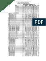 Programacion Academica 2017 I y II