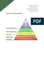Cuestionario. Pirámide de Maslow