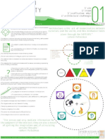 ISSUU PDF