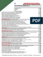 Lista de Precio Pro-shop Herramientas - Marzo 2017