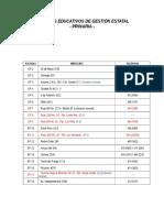Servicios Educativos PRIMARIA.doc