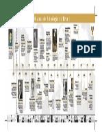 100anos Psico no Brasil.pdf