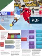 Estructuracion Del Entrenamiento de La Fuerza en El Futbol Sala Mediante Niveles de Aproximacion