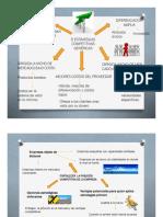 MapaMentalEstrategiasCompetitivas.pdf