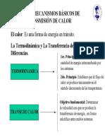 MECANISMOS BASICOS DE TRANS DE CALOR.pdf