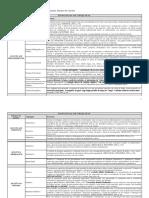Tipologias de Pesquisa - g1 (1)