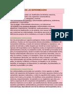 Clasificacion de Las Enfermedades by Samuel