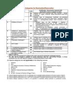 Category.pdf