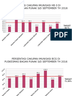 Pws Imunisasi Triwulan 3 2016
