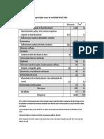 01 Resultados Mortalidad Infantil 2014