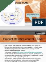 How does PLM Development process helps an Organization?