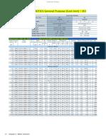 Siemens Motor.pdf