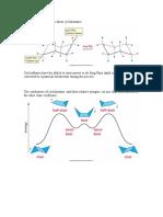 Cyclohexane Conformers