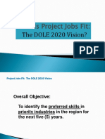 What is Project Jobs Fit (1)