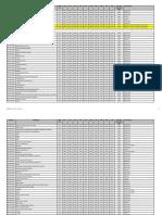 HS CODE Indonesia 2015.pdf