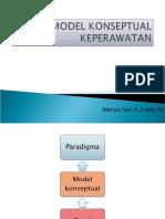 Model Konseptual Keperawatan