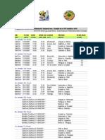 Programa de las eliminatoria sudamericana