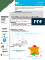 Bulletin grippe de l'agence Santé publique France