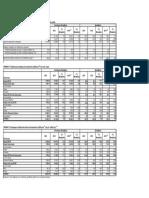 21.02.2017 Εξελίξεις στο ταξιδιωτικό ισοζύγιο πληρωμών – Δεκέμβριος 2016 - Πίνακας.pdf