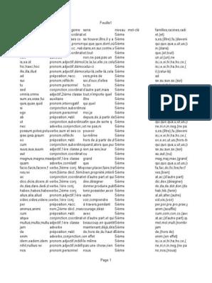 lexique latin | Pronom | Lexical semantics