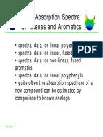 Absorption Spectra Alkenes and Aromatics