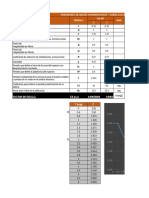 Parametros de Diseño Sismoresistente Ejejmplo 1 Etabs