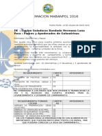 Informacion Mabanpol 2016