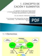 Tema 5 y 6 Comunicación