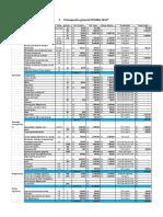 Información Financiera FIPLIMA 2012 (1/5)
