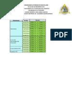 Calendario Actividades en el Auditorio.pdf