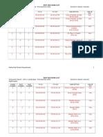 Edit Decision List Unit 3