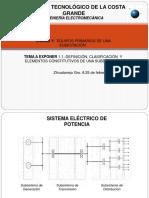 Elementos_primarios_de_una_subestacion.pdf