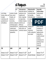 teachers retreat program schedule