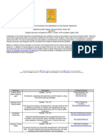 Social Skills Curriculum (1).pdf
