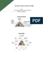 Pyramid of Progress and Rack of Skills