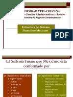 Estuctura Del Sistema Financiero Mexicano