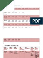 Calendario Derecho Unam
