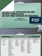 Estructura Organizativa Del Estado Venezolano (Yvonne)