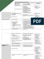 Daftar-Dokumen-Akreditasi-Per-Pokja.docx