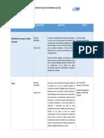 Microtalleres Plataforma Ev Febrero 2015