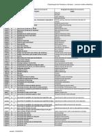 10ª Edição Classificação Nice Produtos e Serviços_alfabética_PT e En