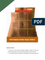 NYERI PERUT.doc
