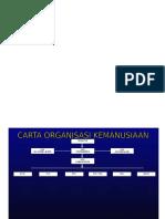 Carta Organisasi Kemanusiaan