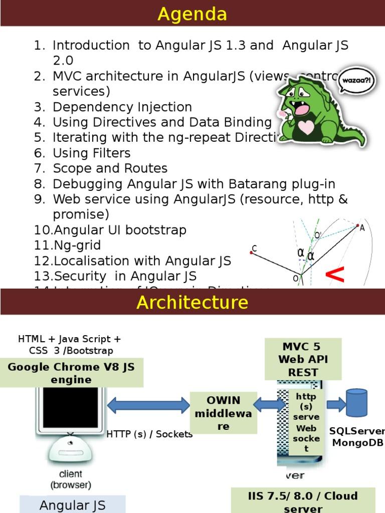 Angular JS Part 1 pptx | Angular Js | Java Script