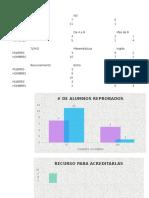 Barras Estadística Hombres vs Mujeres