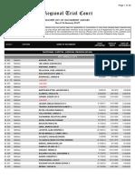 RTC List of Judges (January 2017)